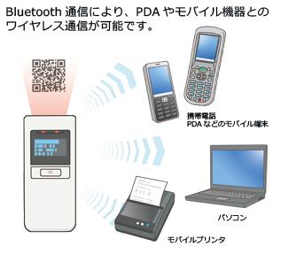 Bluetoothワイヤレス メディカル向けバーコードリーダー